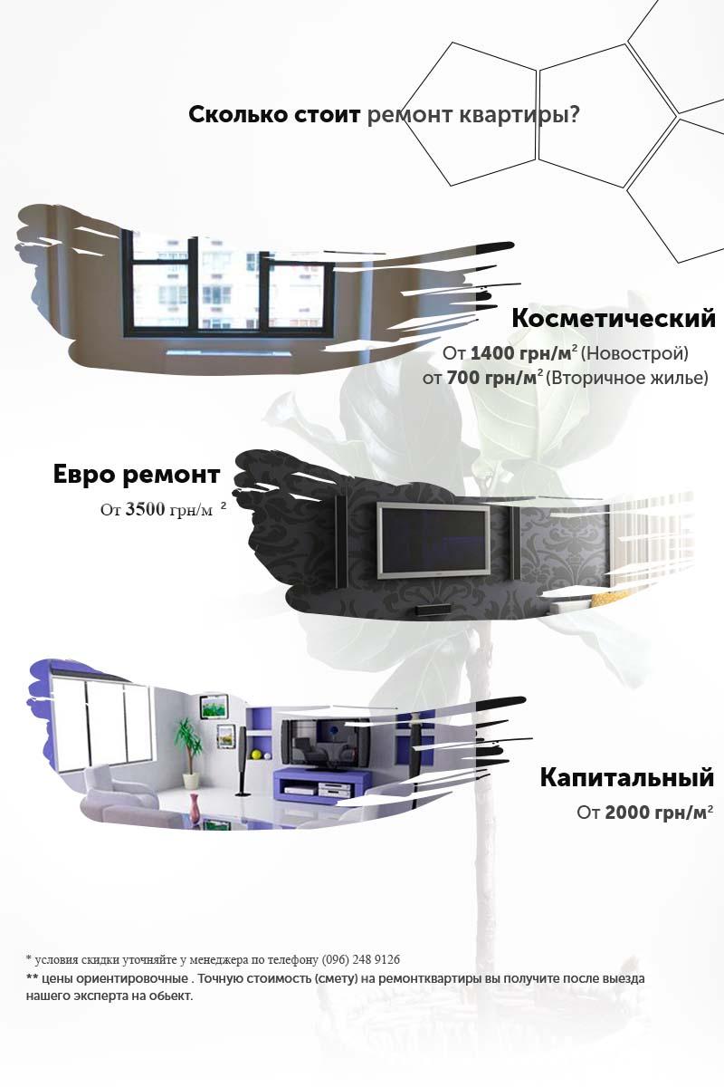 Замена электрики в квартире под ключ цена украина